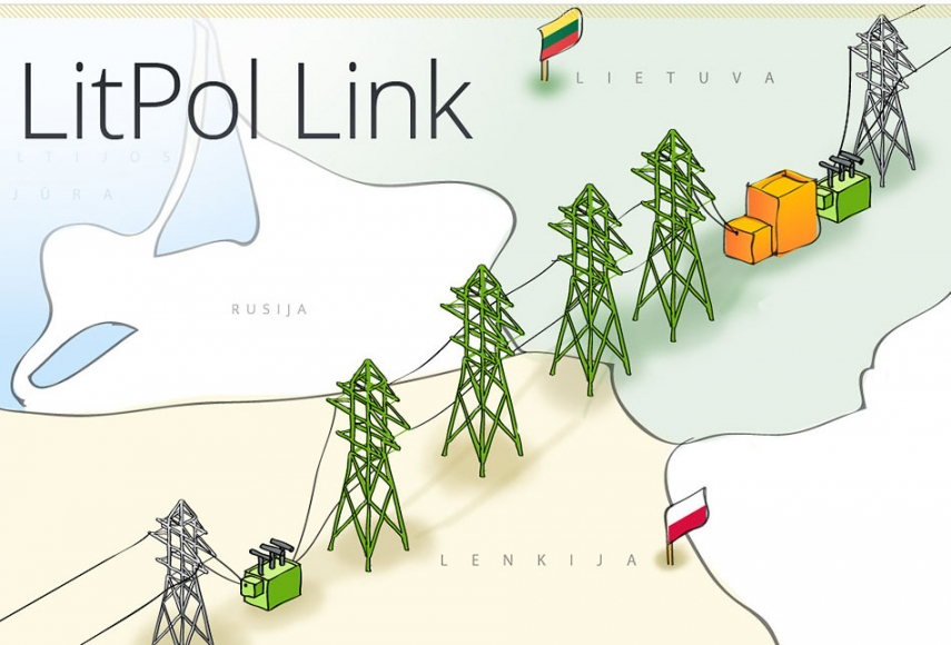 LitPol Link diagram between Lithuania (Lietuva) and Poland (Lenkija) [Image: LitGrid.eu]