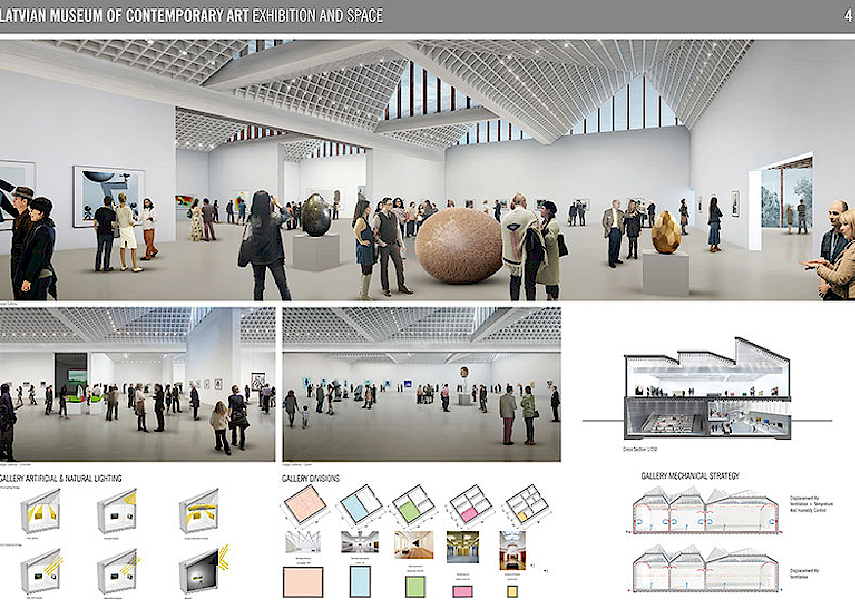 Praises For Winning Concept Design For New 30 Million Euro Latvian Museum Of Contemporary Art,Chase Credit Card Designs