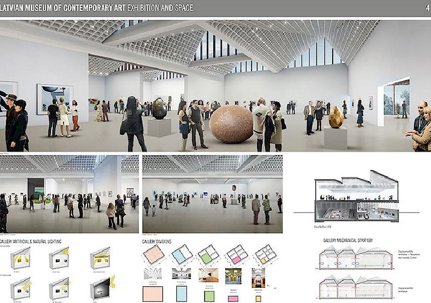 Praises for winning concept design for new 30 million euro for Denver art museum concept